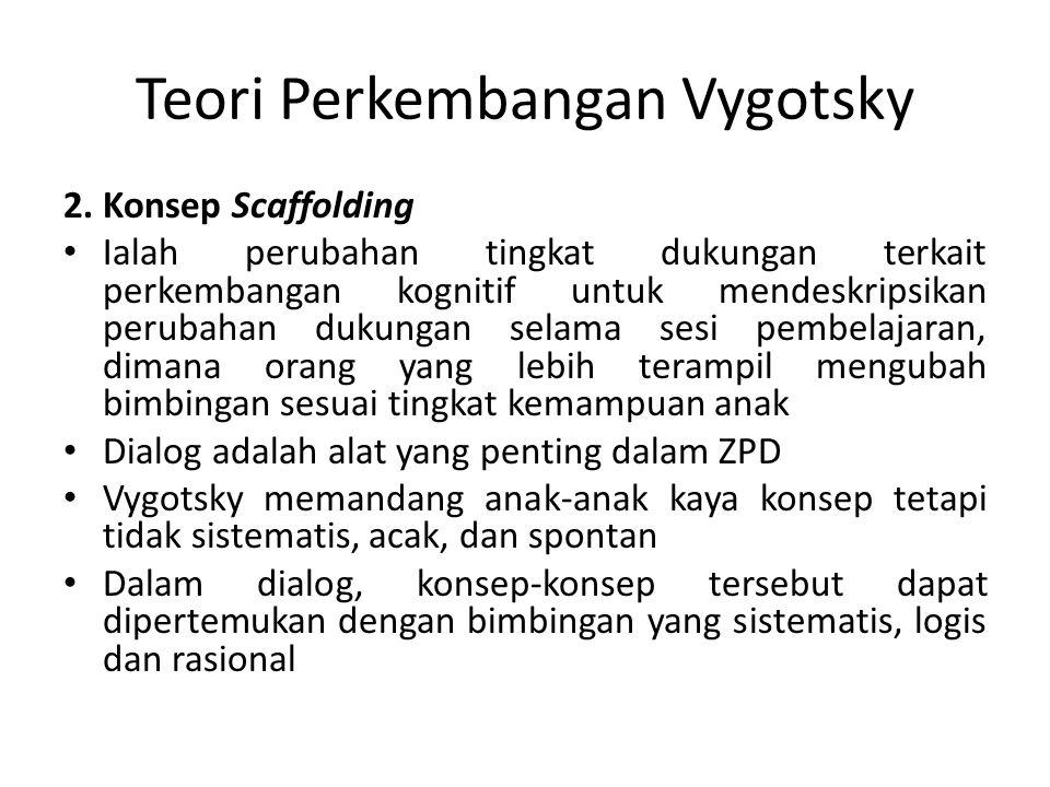 Teori Perkembangan Vygotsky 3.