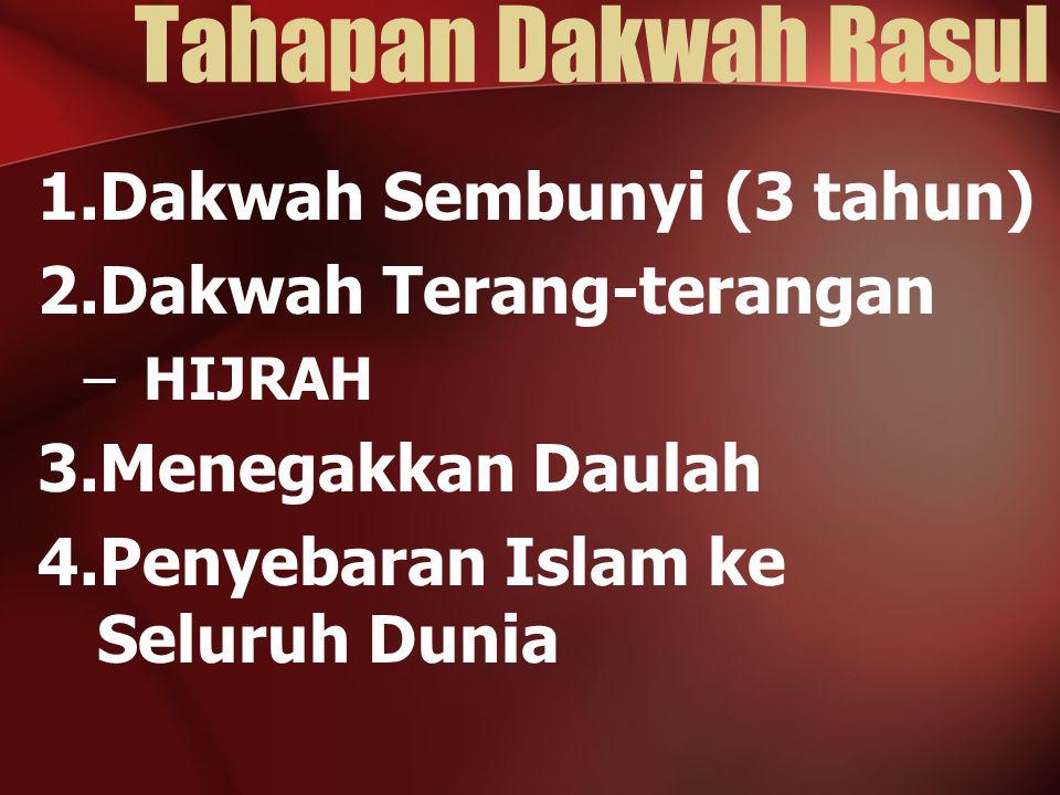 Tahapan Dakwah Rasul 1.Dakwah Sembunyi (3 tahun) 2.Dakwah Terang-terangan –HIJRAH 3.Menegakkan Daulah 4.Penyebaran Islam ke Seluruh Dunia