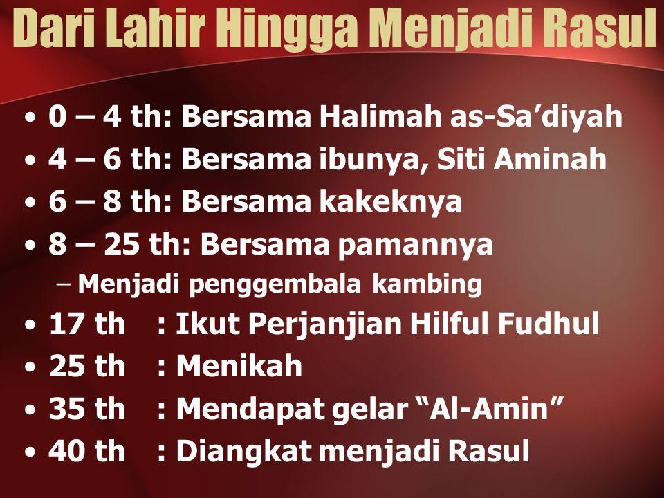 Dari Lahir Hingga Menjadi Rasul 0 – 4 th: Bersama Halimah as-Sa'diyah 4 – 6 th: Bersama ibunya, Siti Aminah 6 – 8 th: Bersama kakeknya 8 – 25 th: Bers