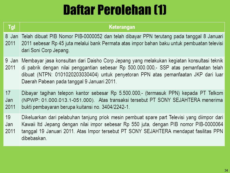 TglKeterangan 8 Jan 2011 Telah dibuat PIB Nomor PIB-0000052 dan telah dibayar PPN terutang pada tanggal 8 Januari 2011 sebesar Rp 45 juta melalui bank