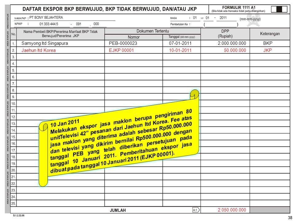 38 Samyong ltd SingapuraPEB-000002307-01-20112.000.000.000BKP Jaehun ltd KoreaEJKP 0000110-01-201150.000.000JKP 2.050.000.000