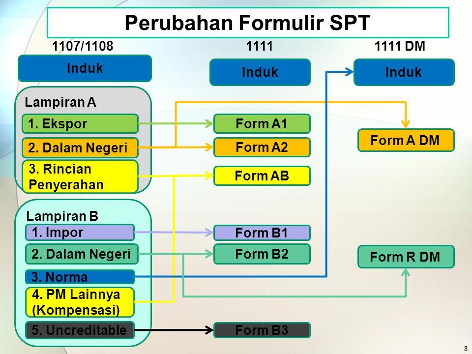 Perubahan Formulir SPT Induk 1107/1108 Lampiran A 1. Ekspor 2. Dalam Negeri 3. Rincian Penyerahan Lampiran B 1. Impor 2. Dalam Negeri 3. Norma 4. PM L