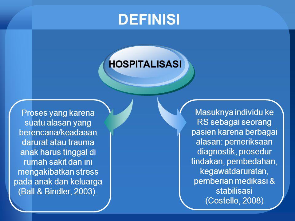 DEFINISI Proses yang karena suatu alasan yang berencana/keadaaan darurat atau trauma anak harus tinggal di rumah sakit dan ini mengakibatkan stress pa