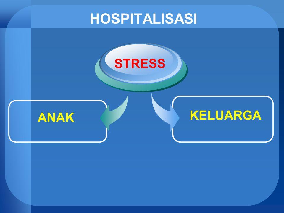 Upaya meminimalkan stressor : 1.Mencegah atau mengurangi dampak perpisahan.