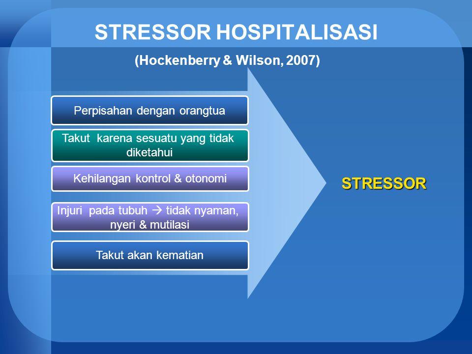 Reaksi anak saat hospitalisasi dipengaruhi oleh: (Hockenberry & Wilson, 2007) Usia perkembangan anak 1 Pengalaman yang lalu tentang sakit, perpisahan dan hospitalisasi Keterampilan koping Diagnosis penyakit 2 3 45 Support system