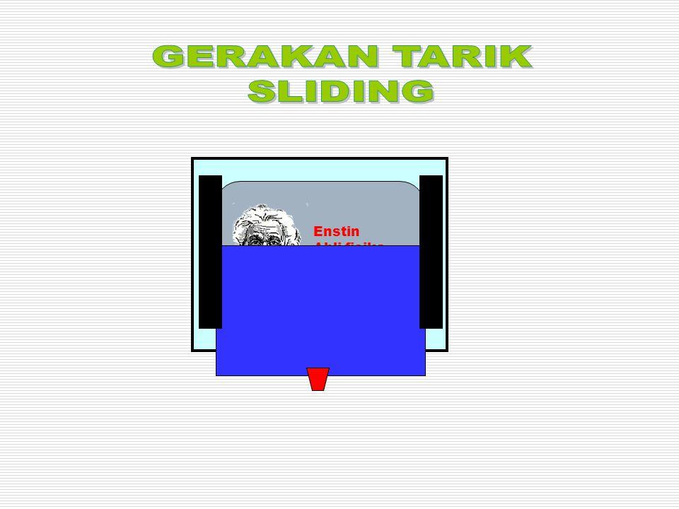  Bentuk tunggal (single frame)  Bentuk gerak tarik (sliding)  Bentuk potong-potong (oferley)  Bentuk tumpang-tindih (oferley)