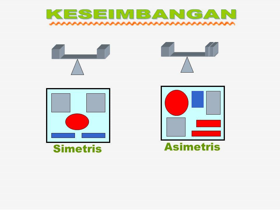 Simetris Asimetris