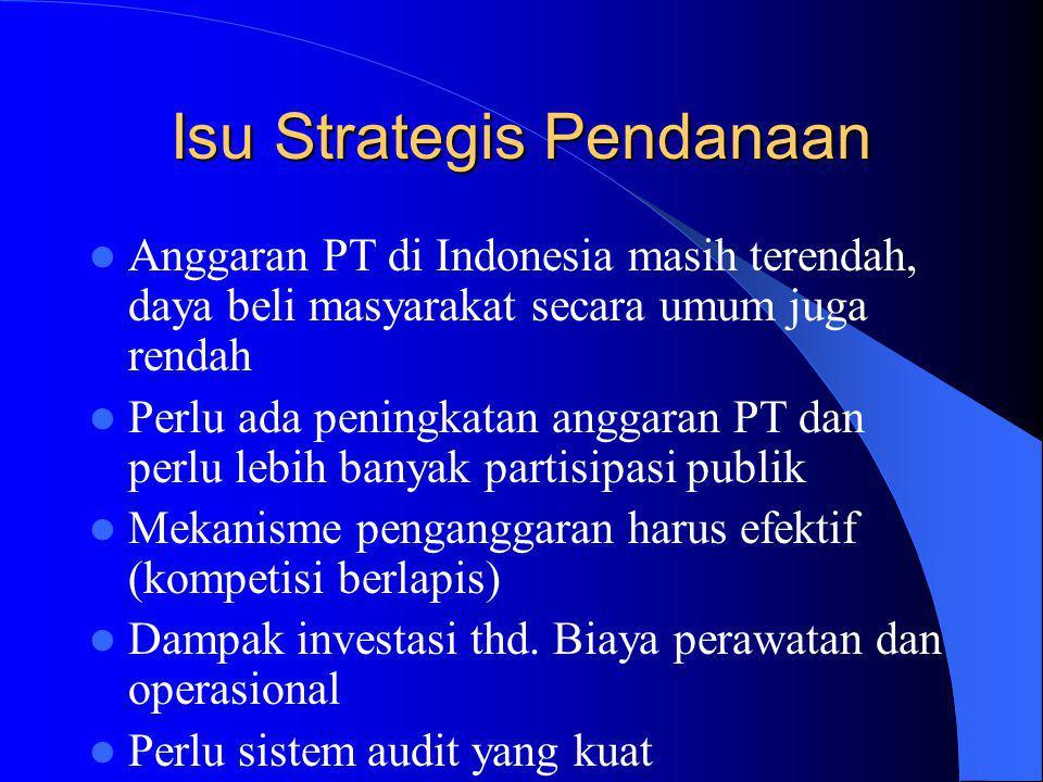 Isu Strategis Pendanaan Anggaran PT di Indonesia masih terendah, daya beli masyarakat secara umum juga rendah Perlu ada peningkatan anggaran PT dan perlu lebih banyak partisipasi publik Mekanisme penganggaran harus efektif (kompetisi berlapis) Dampak investasi thd.