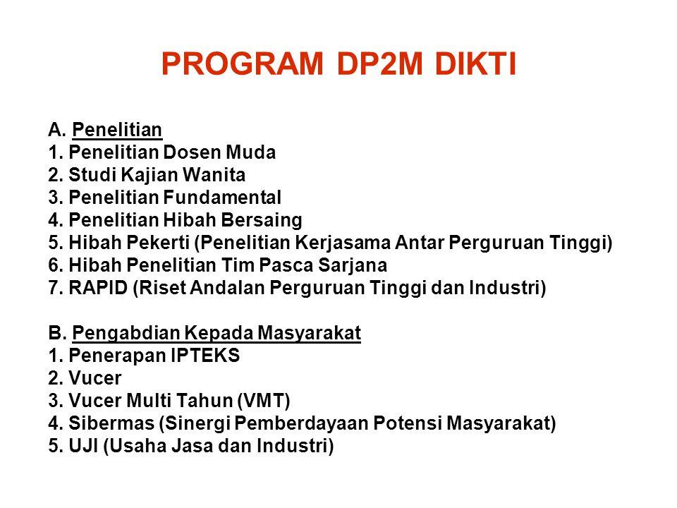 PROGRAM DP2M DIKTI A.Penelitian 1. Penelitian Dosen Muda 2.