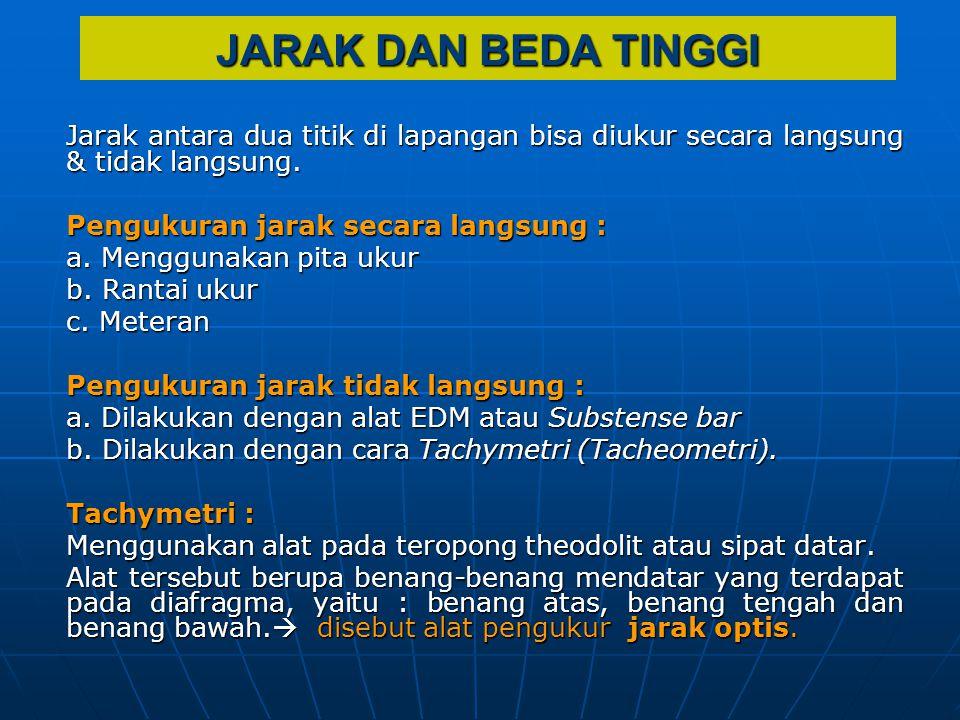 a b t Sekerup koreksi diafragma Gbr.