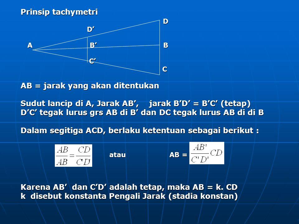 Prinsip tachymetri D D' D' A B' B A B' B C' C' C AB = jarak yang akan ditentukan Sudut lancip di A, Jarak AB', jarak B'D' = B'C' (tetap) D'C' tegak lu