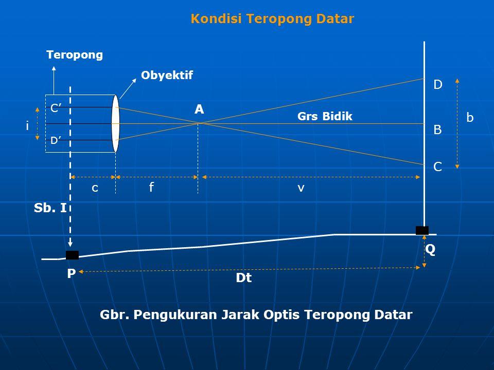 P Q D B C Grs Bidik Obyektif Teropong D' C' i A cfv Sb. I Gbr. Pengukuran Jarak Optis Teropong Datar Kondisi Teropong Datar b Dt