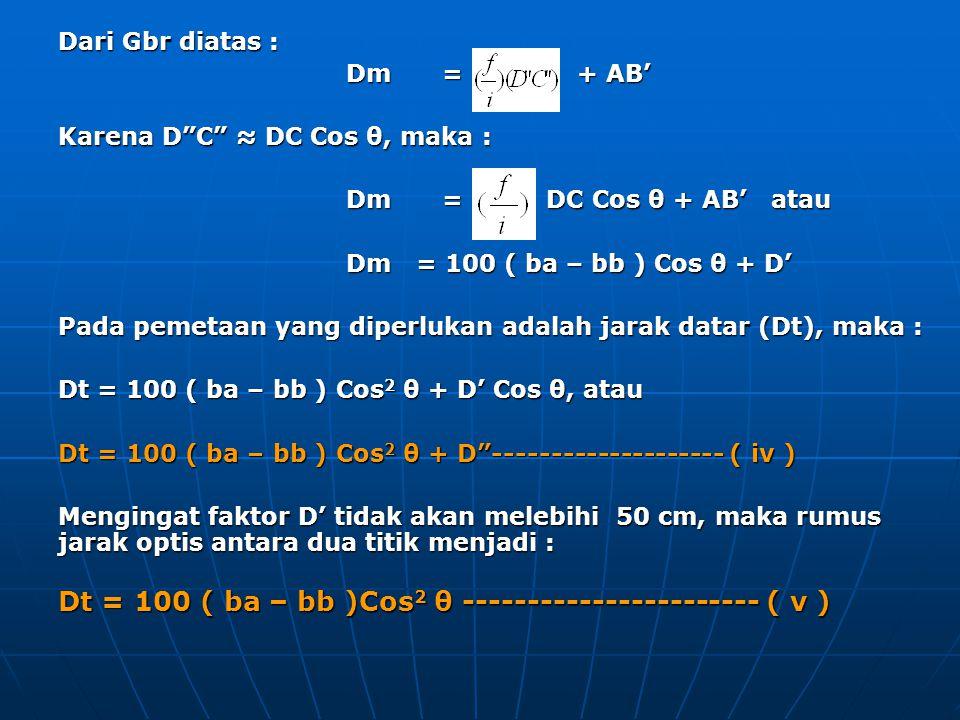 BEDA TINGGI Beda tinggi ( Δh ) antara Titik P dan Q dapat dihitung sebagai berikut : Δh = RQ = PB' + O'B – OB Δh = PB' + Dm Sin θ – OB Δh = [ 100 ( ba – bb ) Cos θ.