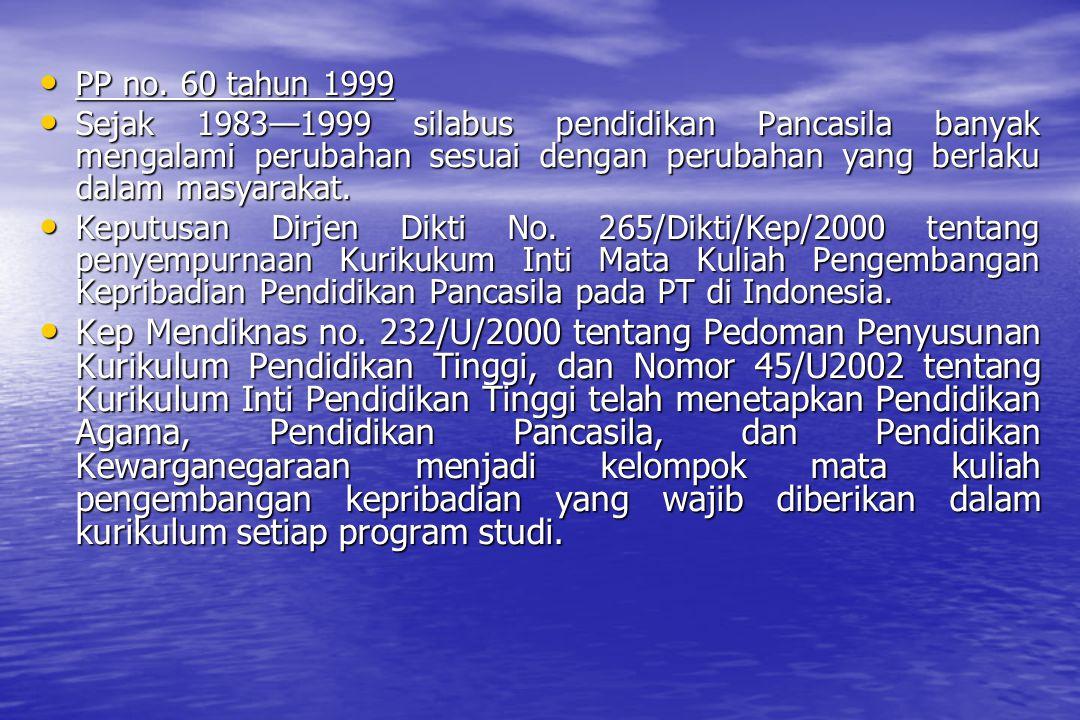 PP no.60 tahun 1999 PP no.