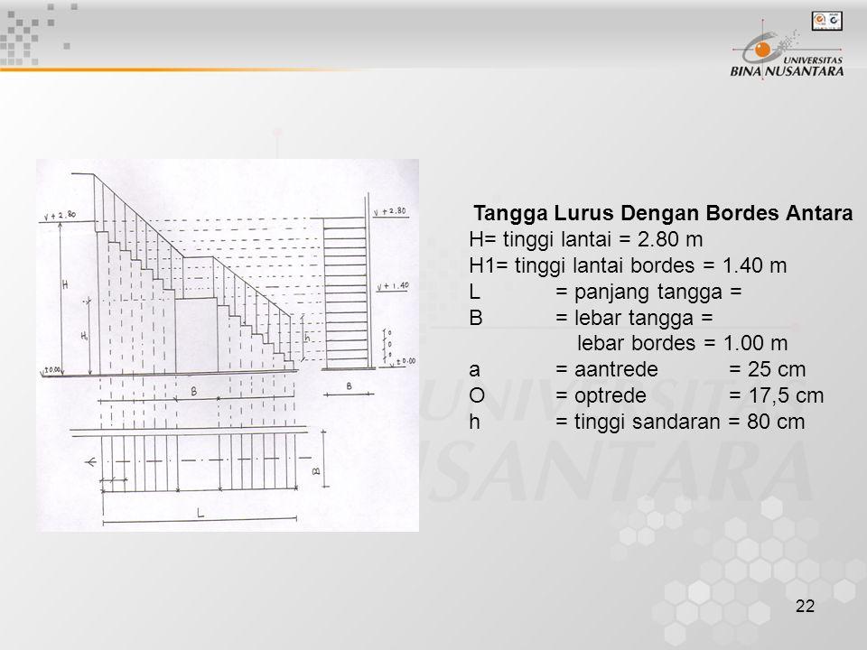 22 Tangga Lurus Dengan Bordes Antara H= tinggi lantai = 2.80 m H1= tinggi lantai bordes = 1.40 m L = panjang tangga = B = lebar tangga = lebar bordes