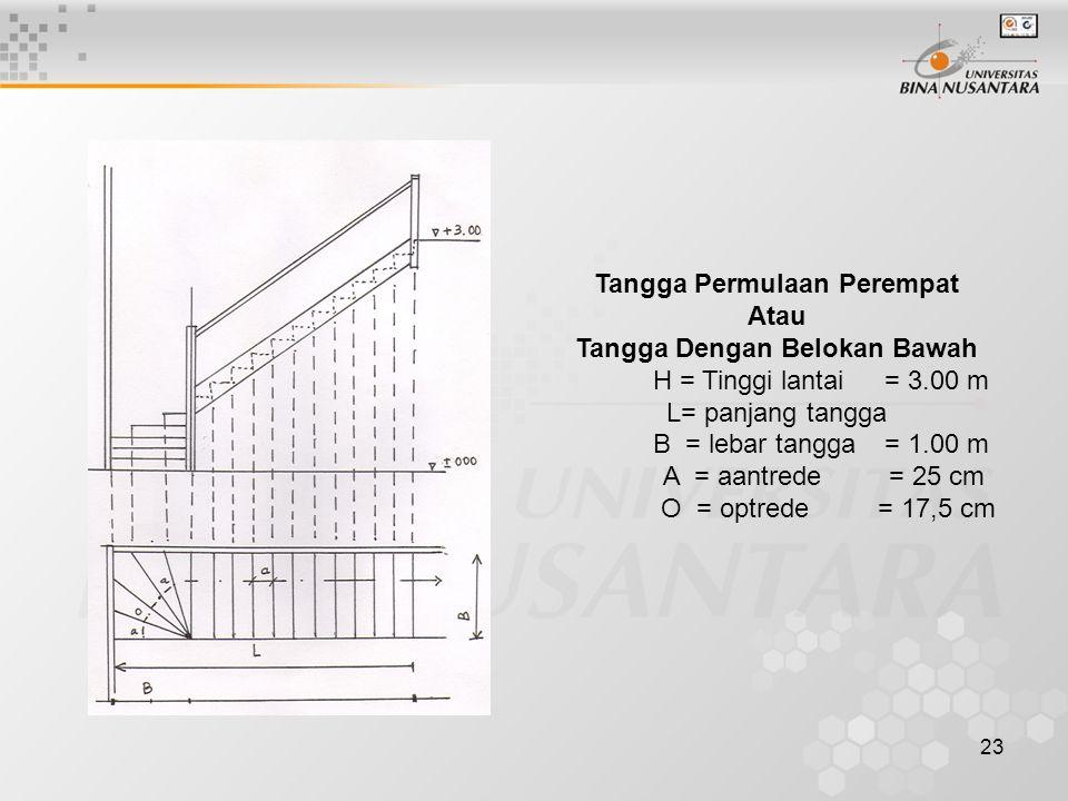 23 Tangga Permulaan Perempat Atau Tangga Dengan Belokan Bawah H = Tinggi lantai= 3.00 m L= panjang tangga B = lebar tangga= 1.00 m A = aantrede= 25 cm