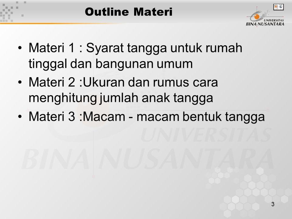 3 Outline Materi Materi 1 : Syarat tangga untuk rumah tinggal dan bangunan umum Materi 2 :Ukuran dan rumus cara menghitung jumlah anak tangga Materi 3