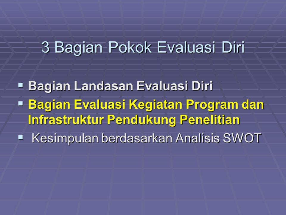 3 Bagian Pokok Evaluasi Diri  Bagian Landasan Evaluasi Diri  Bagian Evaluasi Kegiatan Program dan Infrastruktur Pendukung Penelitian  Kesimpulan be