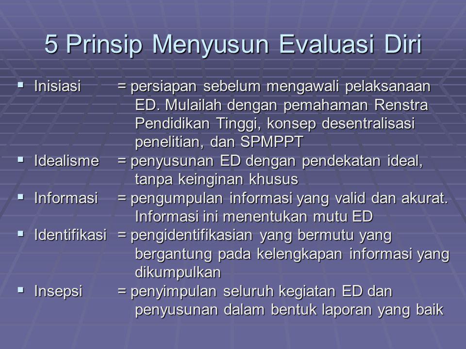 5 Prinsip Menyusun Evaluasi Diri  Inisiasi  Idealisme  Informasi  Identifikasi  Insepsi = persiapan sebelum mengawali pelaksanaan ED. Mulailah de