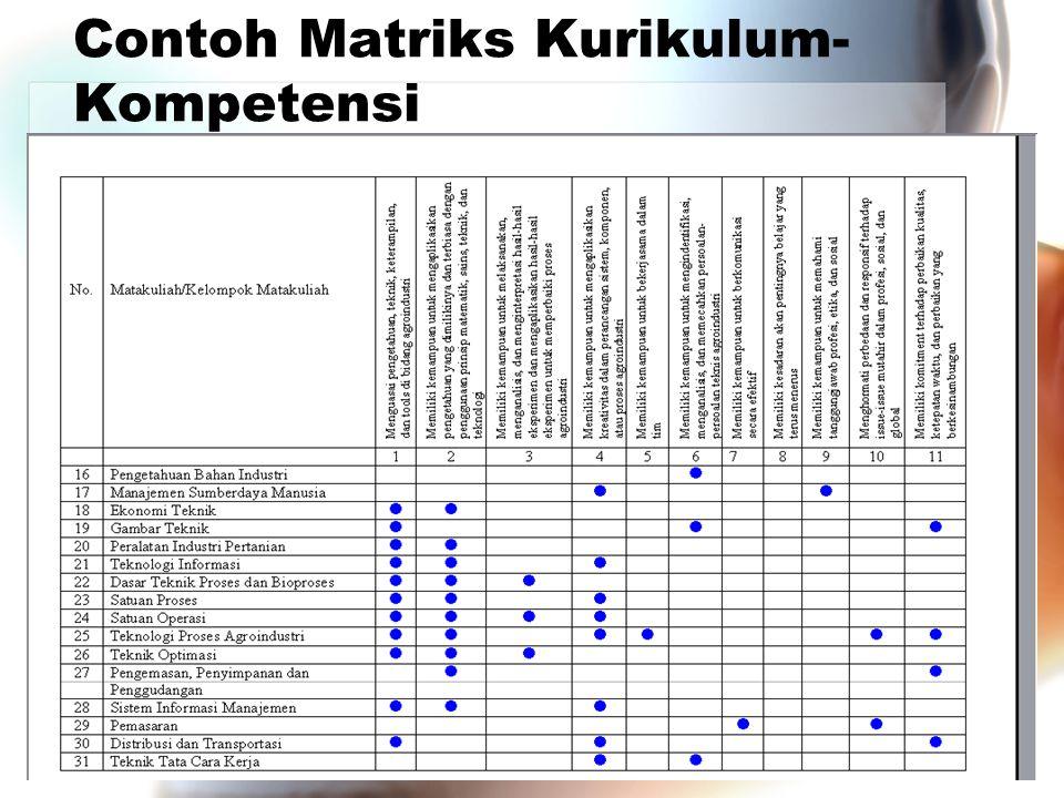 Contoh Matriks Kurikulum- Kompetensi