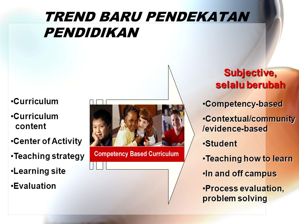 TREND BARU PENDEKATAN PENDIDIKAN SCIENCE Subjective, selalu berubah Curriculum Curriculum content Center of Activity Teaching strategy Learning site Evaluation Competency-basedCompetency-based Contextual/community /evidence-basedContextual/community /evidence-based StudentStudent Teaching how to learnTeaching how to learn In and off campusIn and off campus Process evaluation, problem solvingProcess evaluation, problem solving