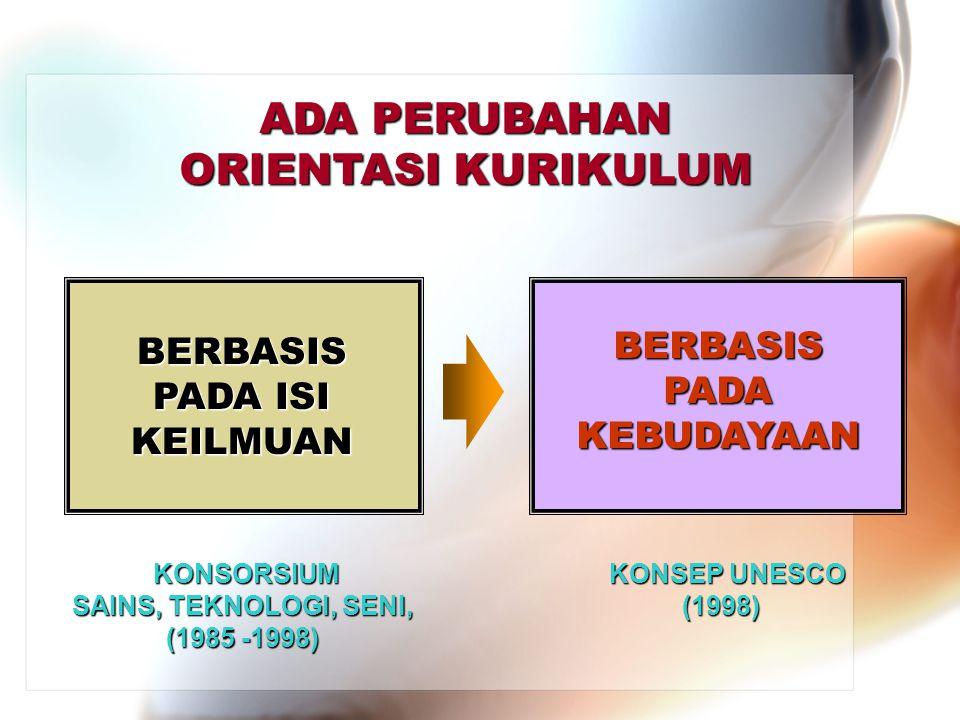 ADA PERUBAHAN ORIENTASI KURIKULUM BERBASIS PADA ISI KEILMUAN BERBASIS PADA KEBUDAYAAN KONSORSIUM SAINS, TEKNOLOGI, SENI, (1985 -1998) KONSEP UNESCO (1