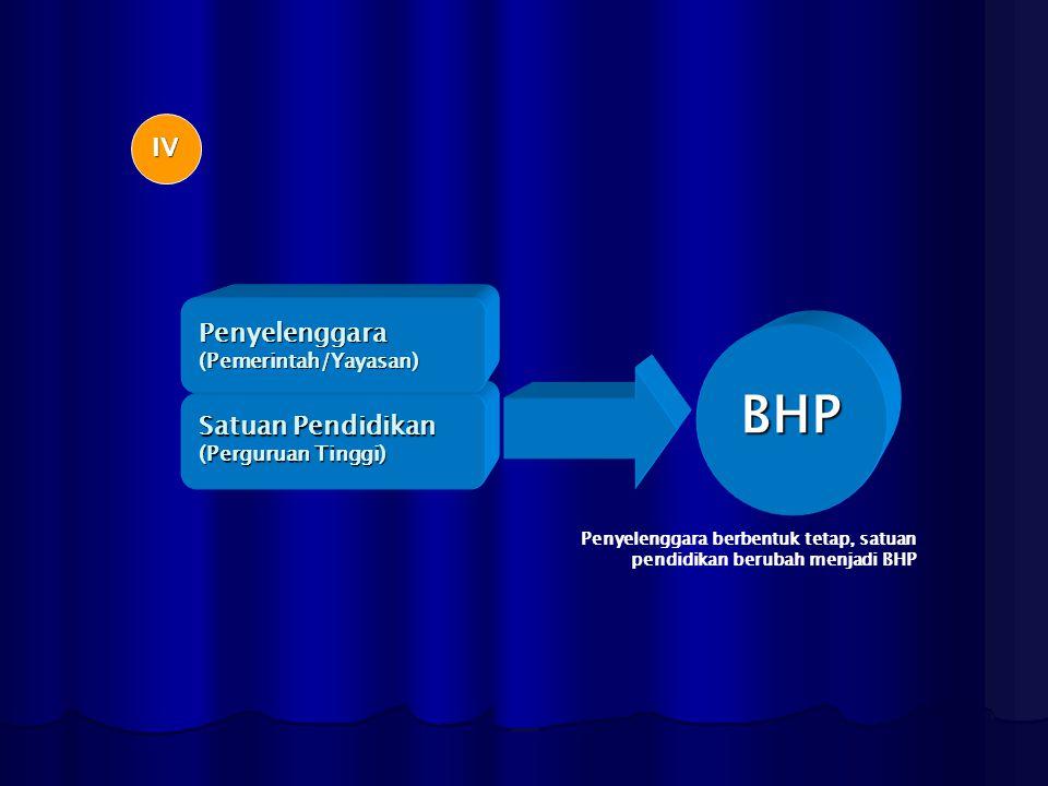 Penyelenggara(Pemerintah/Yayasan) Satuan Pendidikan (Perguruan Tinggi) BHP Penyelenggara berbentuk tetap, satuan pendidikan berubah menjadi BHP IV
