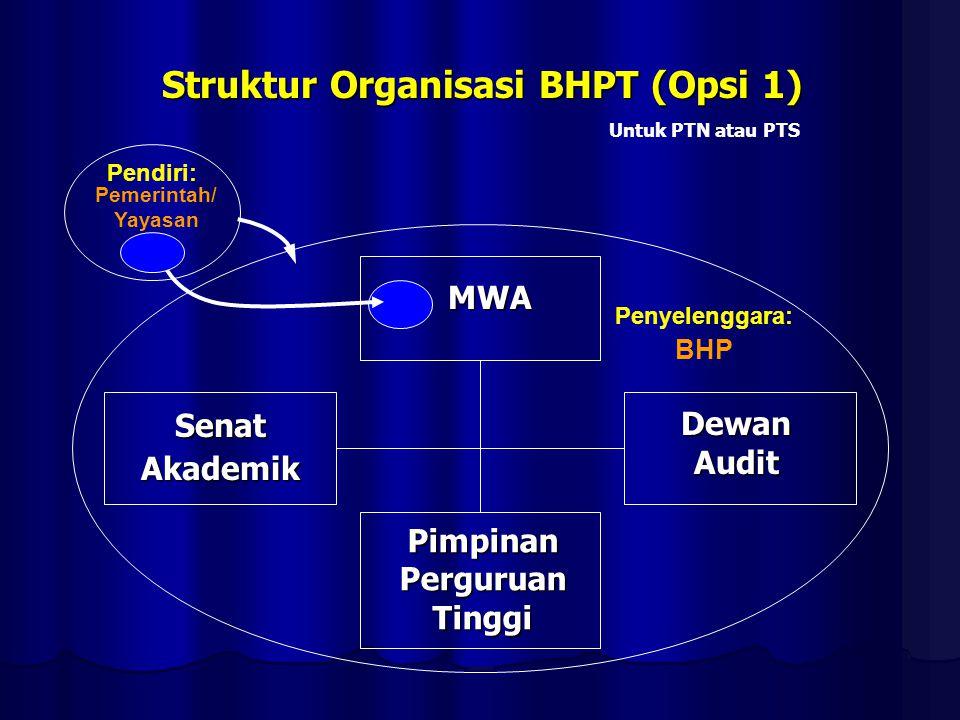 MWA MWA SenatAkademik DewanAudit Pendiri: BHP PimpinanPerguruanTinggi Penyelenggara: Pemerintah/ Yayasan Struktur Organisasi BHPT (Opsi 1) Untuk PTN a