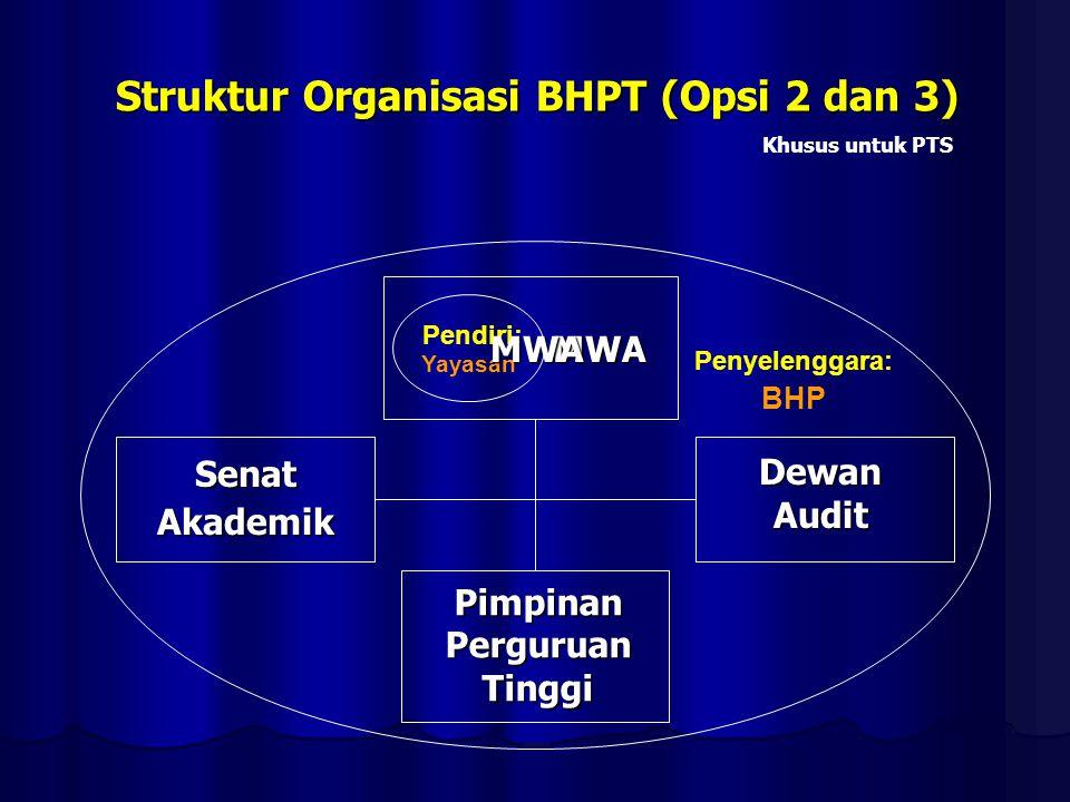 MWA MWA SenatAkademik DewanAudit Pendiri: BHP PimpinanPerguruanTinggi Penyelenggara: Yayasan Struktur Organisasi BHPT (Opsi 2 dan 3) MWA MWA Khusus un