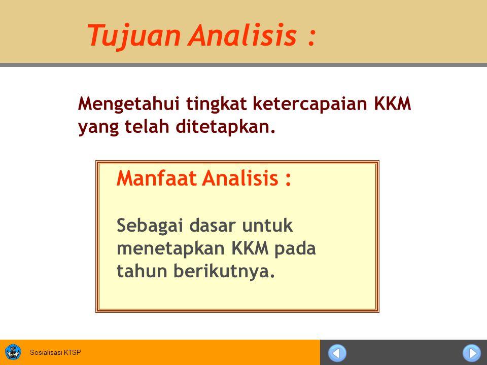 Sosialisasi KTSP Tujuan Analisis : Mengetahui tingkat ketercapaian KKM yang telah ditetapkan.