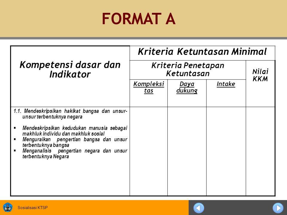 Sosialisasi KTSP Kompetensi dasar dan Indikator Kriteria Ketuntasan Minimal Kriteria Penetapan Ketuntasan Nilai KKM Kompleksi tas Daya dukung Intake 1.1.