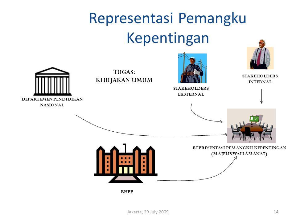Representasi Pemangku Kepentingan Jakarta, 29 July 200914 DEPARTEMEN PENDIDIKAN NASIONAL REPRESENTASI PEMANGKU KEPENTINGAN (MAJELIS WALI AMANAT) BHPP STAKEHOLDERS INTERNAL TUGAS: KEBIJAKAN UMUM STAKEHOLDERS EKSTERNAL