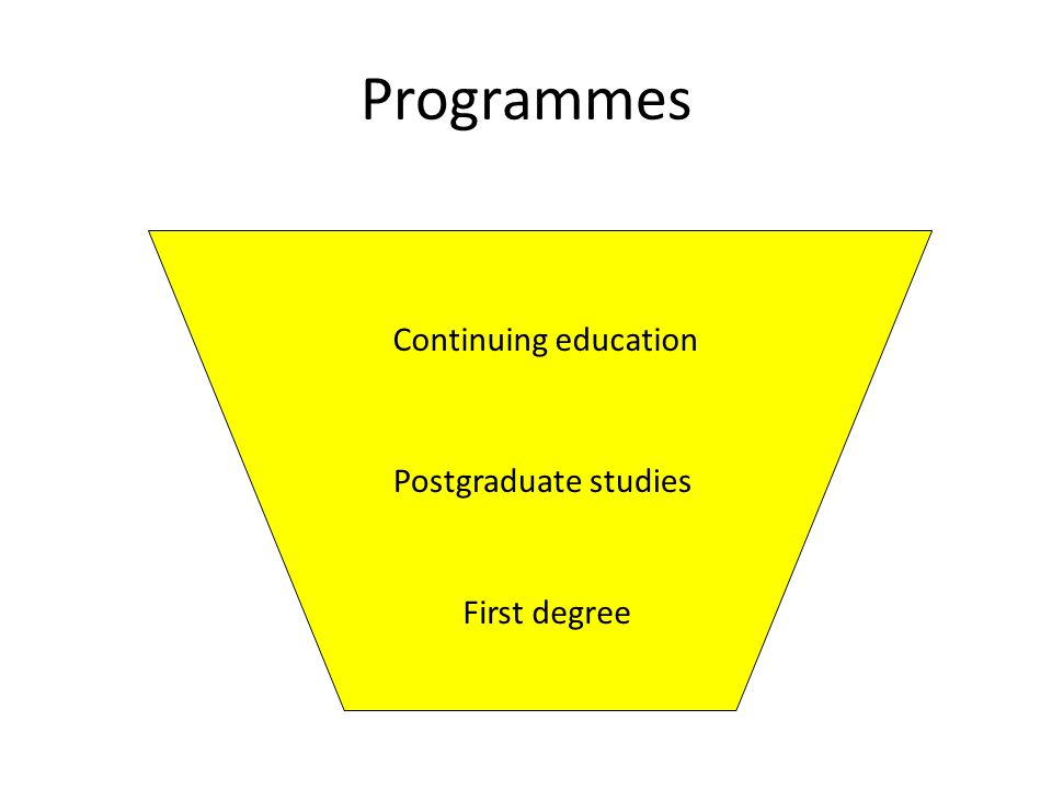 Programmes Postgraduate studies First degree Continuing education