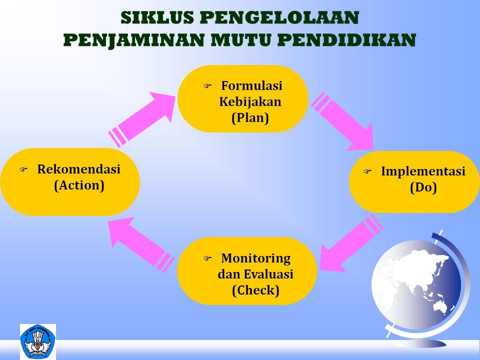 SIKLUS PENGELOLAAN PENJAMINAN MUTU PENDIDIKAN F Formulasi Kebijakan (Plan) F Implementasi (Do) F Monitoring dan Evaluasi (Check) F Rekomendasi (Action