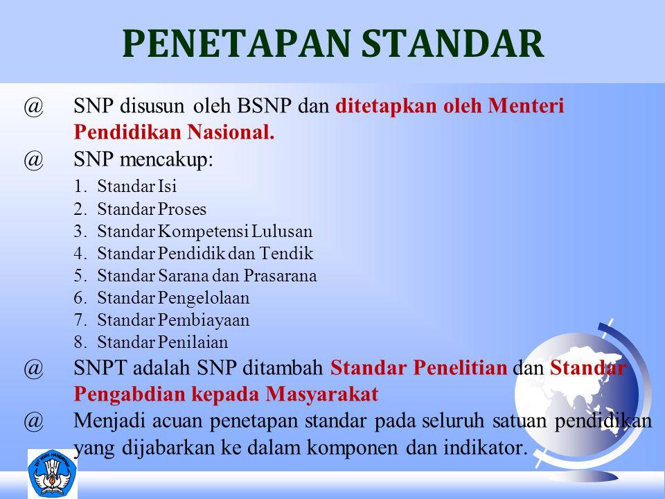 @SNP disusun oleh BSNP dan ditetapkan oleh Menteri Pendidikan Nasional. @SNP mencakup: 1. Standar Isi 2. Standar Proses 3. Standar Kompetensi Lulusan