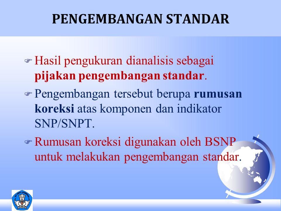 F Hasil pengukuran dianalisis sebagai pijakan pengembangan standar. F Pengembangan tersebut berupa rumusan koreksi atas komponen dan indikator SNP/SNP
