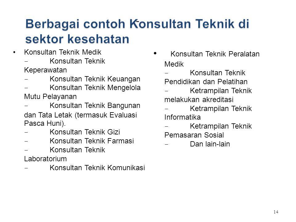 - Konsultan Teknik Medik - Konsultan Teknik Keperawatan - Konsultan Teknik Keuangan - Konsultan Teknik Mengelola Mutu Pelayanan - Konsultan Teknik Ban