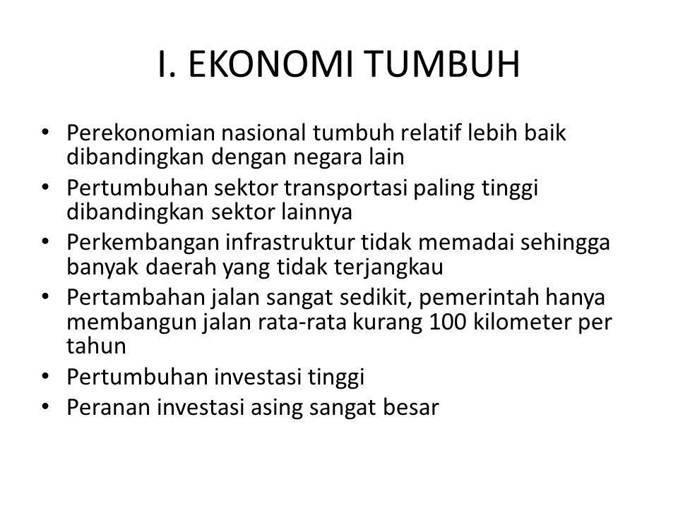 Sektor Swasta : Realisasi Investasi Melaju Kencang INSTITUTE FOR DEVELOPMENT OF ECONOMICS AND FINANCE (INDEF) 3