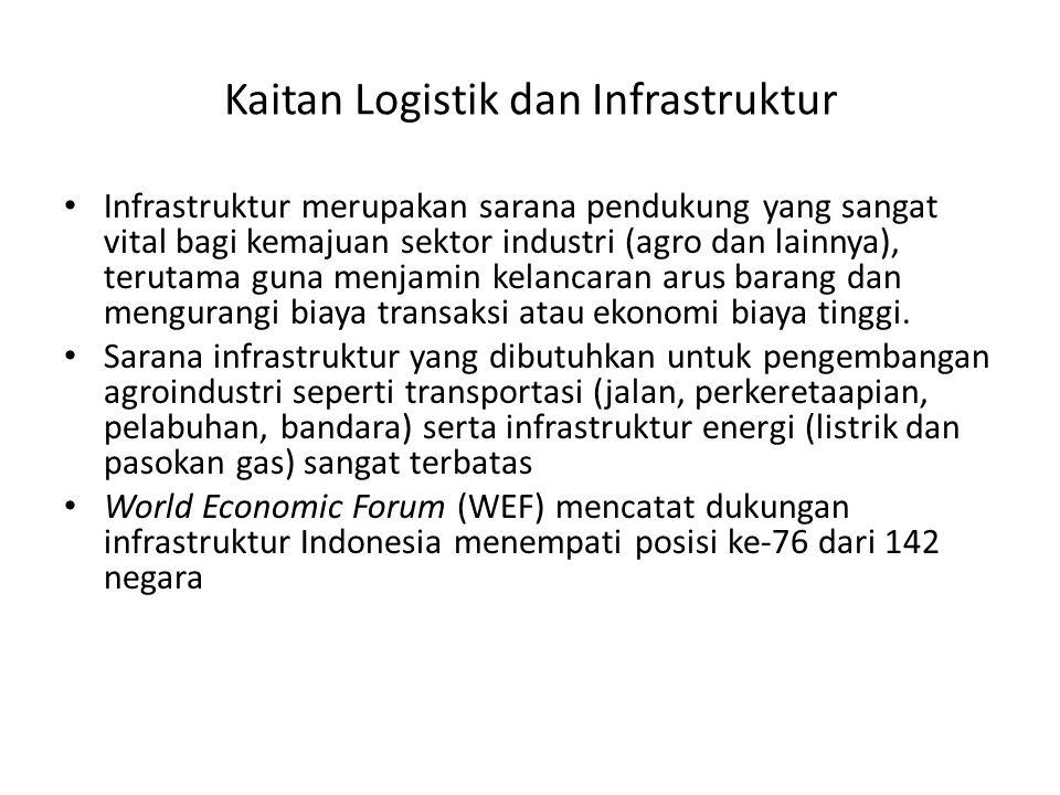 Kaitan Logistik dan Infrastruktur Infrastruktur merupakan sarana pendukung yang sangat vital bagi kemajuan sektor industri (agro dan lainnya), terutam