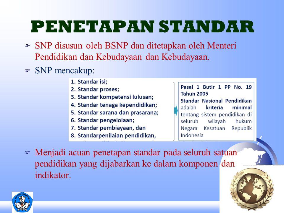 F SNP disusun oleh BSNP dan ditetapkan oleh Menteri Pendidikan dan Kebudayaan dan Kebudayaan. F SNP mencakup: F Menjadi acuan penetapan standar pada s