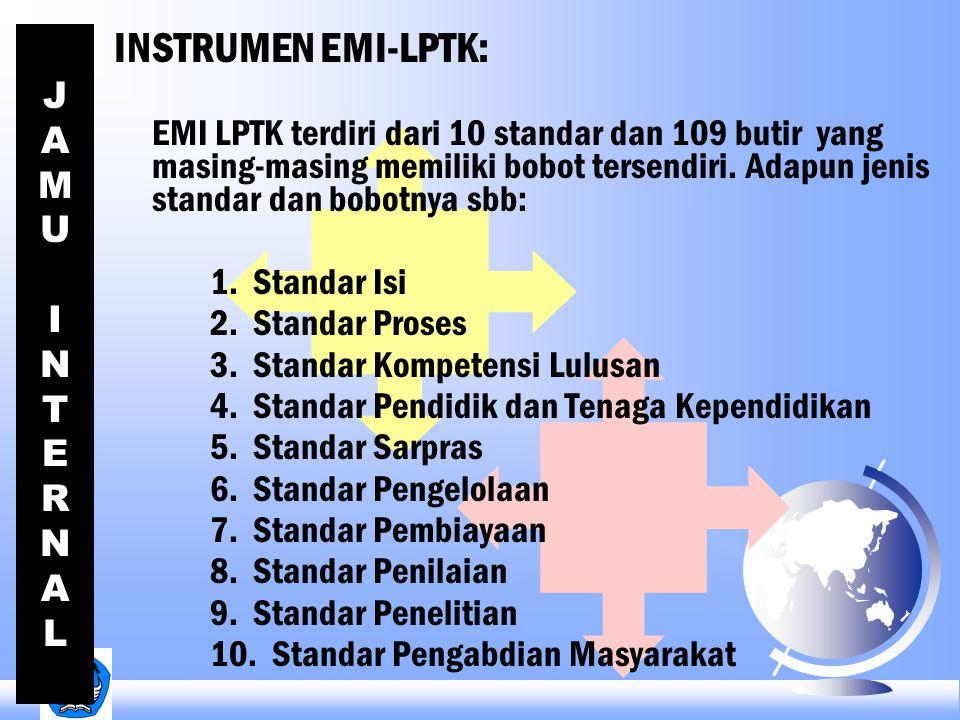 J A M U I N T E R N A L INSTRUMEN EMI-LPTK: EMI LPTK terdiri dari 10 standar dan 109 butir yang masing-masing memiliki bobot tersendiri. Adapun jenis