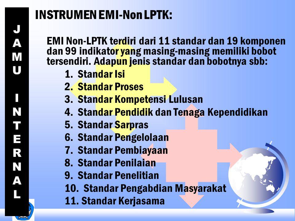 J A M U I N T E R N A L INSTRUMEN EMI-Non LPTK: EMI Non-LPTK terdiri dari 11 standar dan 19 komponen dan 99 indikator yang masing-masing memiliki bobo