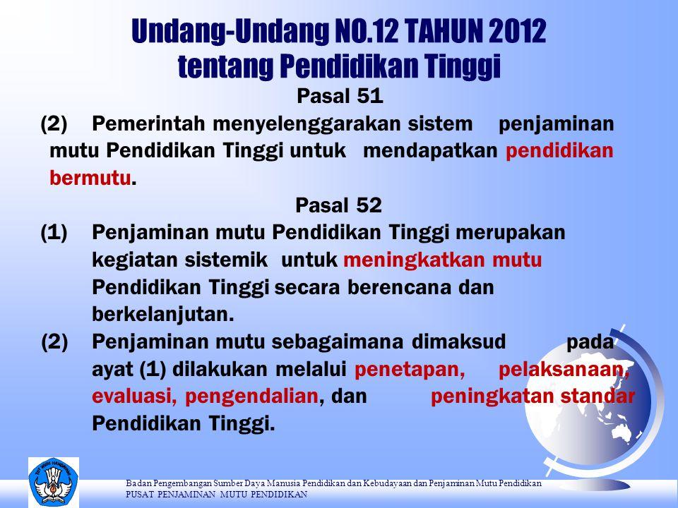 Undang-Undang NO.12 TAHUN 2012 tentang Pendidikan Tinggi Pasal 51 (2) Pemerintah menyelenggarakan sistem penjaminan mutu Pendidikan Tinggi untuk menda