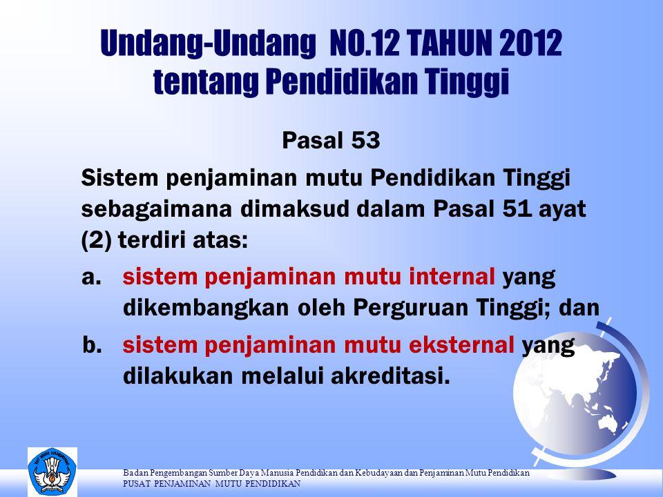 Undang-Undang NO.12 TAHUN 2012 tentang Pendidikan Tinggi Pasal 53 Sistem penjaminan mutu Pendidikan Tinggi sebagaimana dimaksud dalam Pasal 51 ayat (2