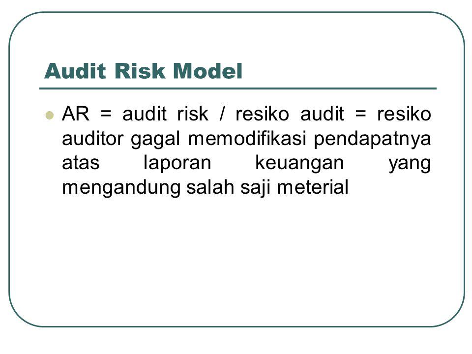 AR = audit risk / resiko audit = resiko auditor gagal memodifikasi pendapatnya atas laporan keuangan yang mengandung salah saji meterial Audit Risk Model