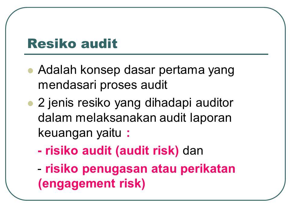 Resiko audit Adalah resiko yang timbul bahwa auditor tanpa disadari tidak memodifikasi pendapatnya sebagaimana mestinya atas suatu laporan keuangan yang mengandung salah saji material