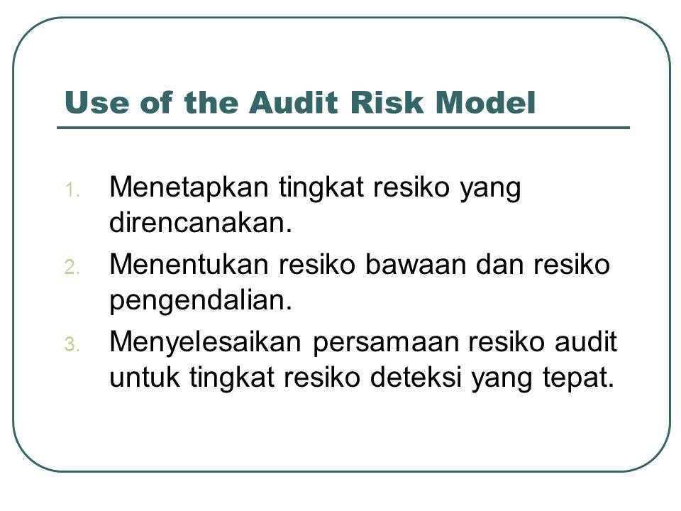 Use of the Audit Risk Model 1. Menetapkan tingkat resiko yang direncanakan. 2. Menentukan resiko bawaan dan resiko pengendalian. 3. Menyelesaikan pers