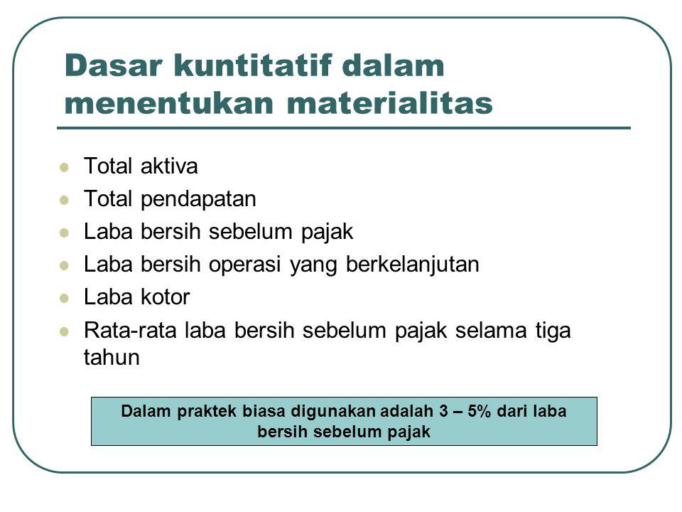 Dasar kuntitatif dalam menentukan materialitas Total aktiva Total pendapatan Laba bersih sebelum pajak Laba bersih operasi yang berkelanjutan Laba kotor Rata-rata laba bersih sebelum pajak selama tiga tahun Dalam praktek biasa digunakan adalah 3 – 5% dari laba bersih sebelum pajak