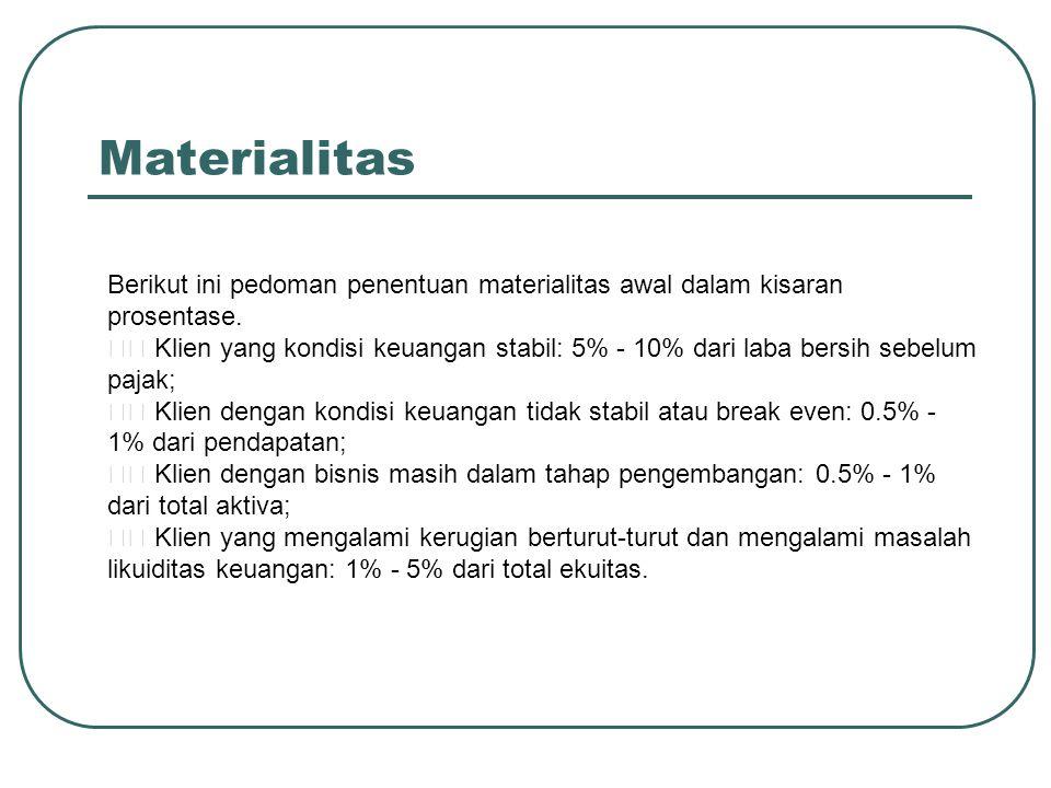 Materialitas Berikut ini pedoman penentuan materialitas awal dalam kisaran prosentase. Klien yang kondisi keuangan stabil: 5% - 10% dari laba bersih s