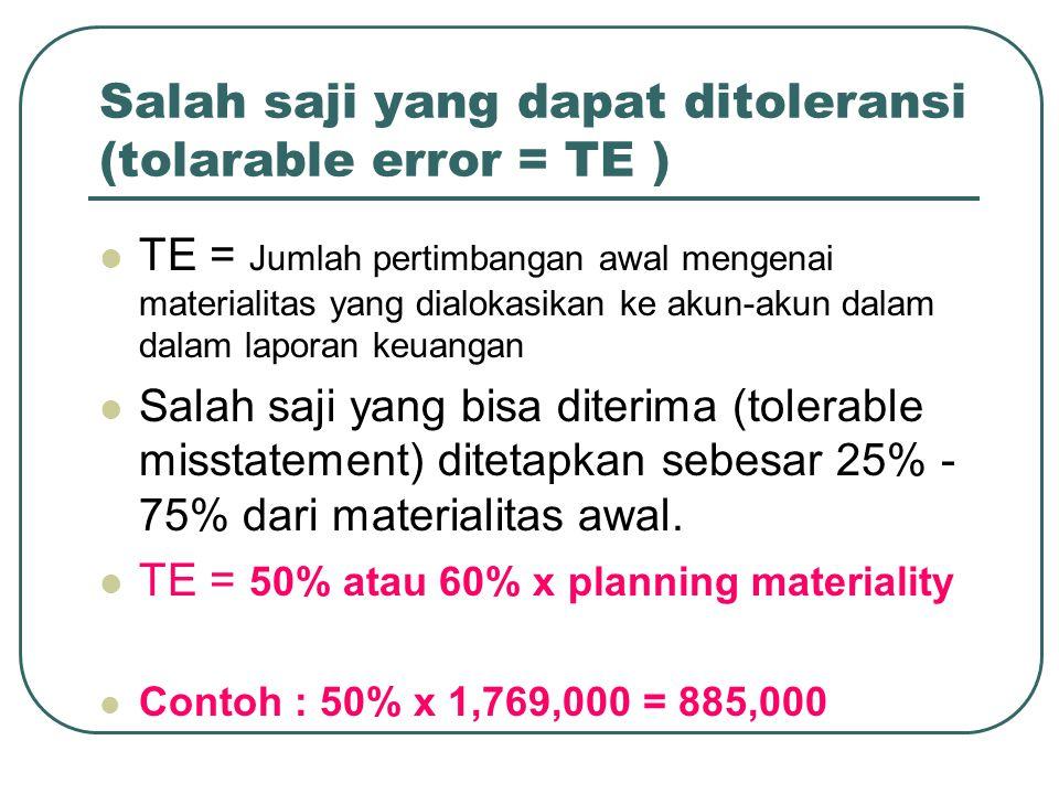 Salah saji yang dapat ditoleransi (tolarable error = TE ) TE = Jumlah pertimbangan awal mengenai materialitas yang dialokasikan ke akun-akun dalam dalam laporan keuangan Salah saji yang bisa diterima (tolerable misstatement) ditetapkan sebesar 25% - 75% dari materialitas awal.